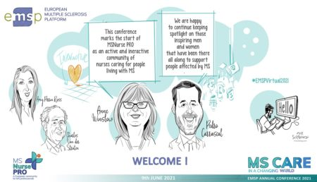 EMSP Annual Conference 2021 Session 1 Drawing Summary